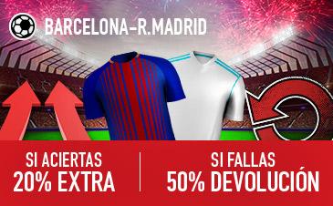 Sportium: Barça vs. Madrid. Si aciertas +20% EXTRA; Si fallas +50% DEVOLUCIÓN